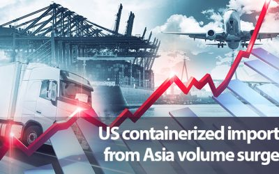 US containerized imports from Asia volume surges